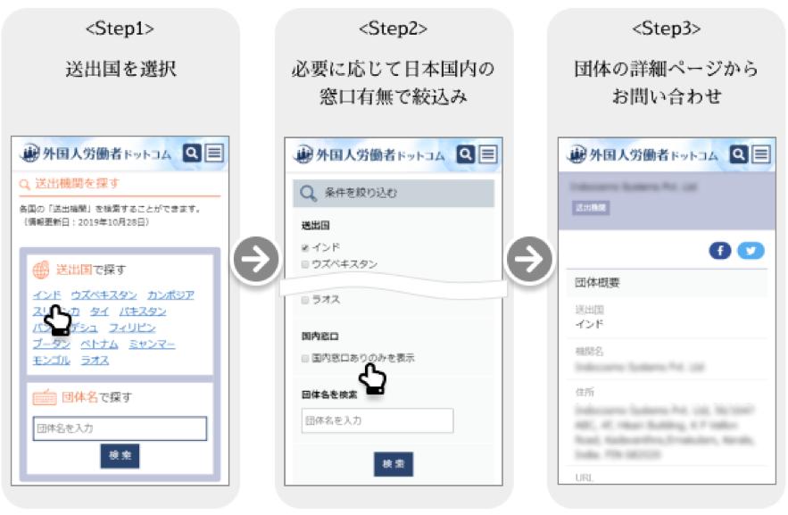 外国人労働者ドットコム、1,250以上の「送出機関」の無料検索サービス提供開始