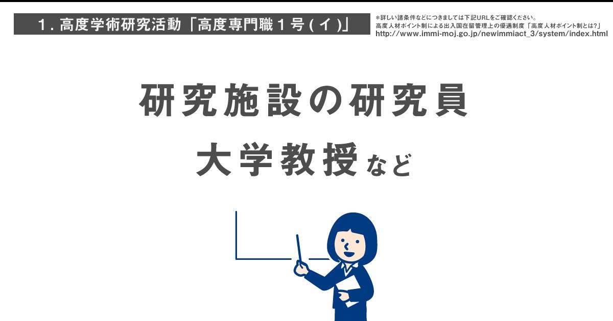 高度学術研究活動「高度専門職1号(イ)」