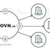 Wovn Technologies、「外国人の働き方 DX 推進支援体制」を立ち上げ