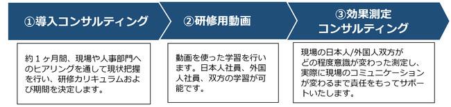 image_service_contents