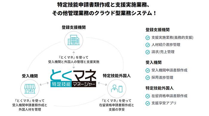 image_tokumane_detail