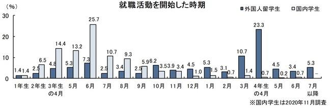 image_report_3